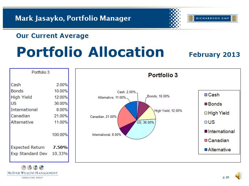 p. 19 Mark Jasayko, Portfolio Manager 2012 Forecast Results & 2013 Forecast Projections 10.