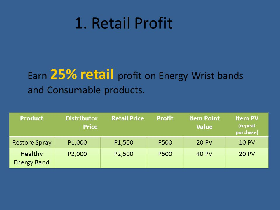 1. Retail Profit Earn 25% retail profit on Energy Wrist bands and Consumable products.