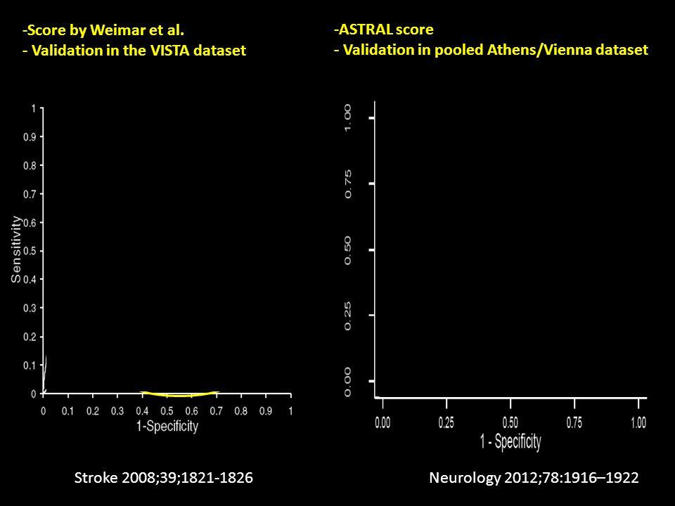 -ASTRAL score - Validation in pooled Athens/Vienna dataset -Score by Weimar et al. - Validation in the VISTA dataset Stroke 2008;39;1821-1826Neurology
