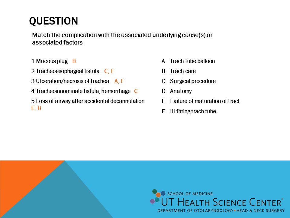 QUESTION 1.Mucous plug B 2.Tracheoesophageal fistula C, F 3.Ulceration/necrosis of trachea A, F 4.Tracheoinnominate fistula, hemorrhage C 5.Loss of ai