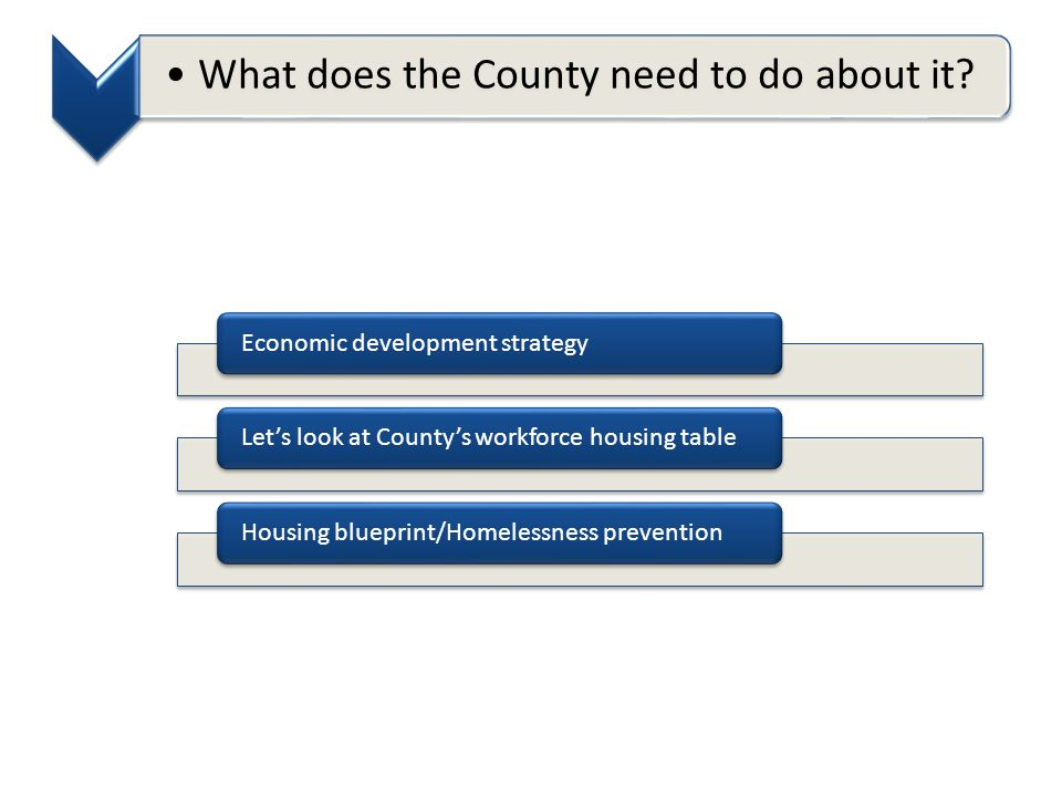What does the County need to do about it.