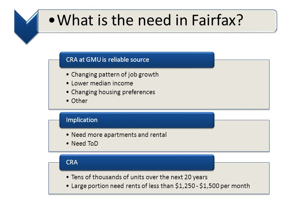 What is the need in Fairfax.