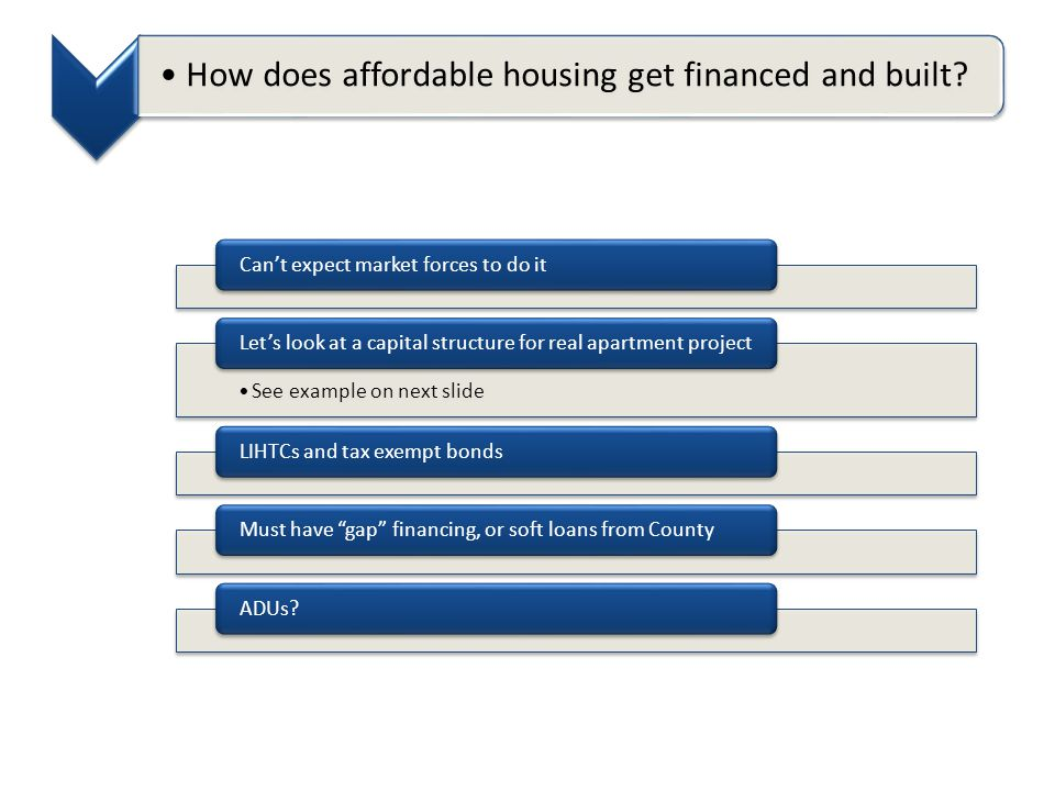 How does affordable housing get financed and built.