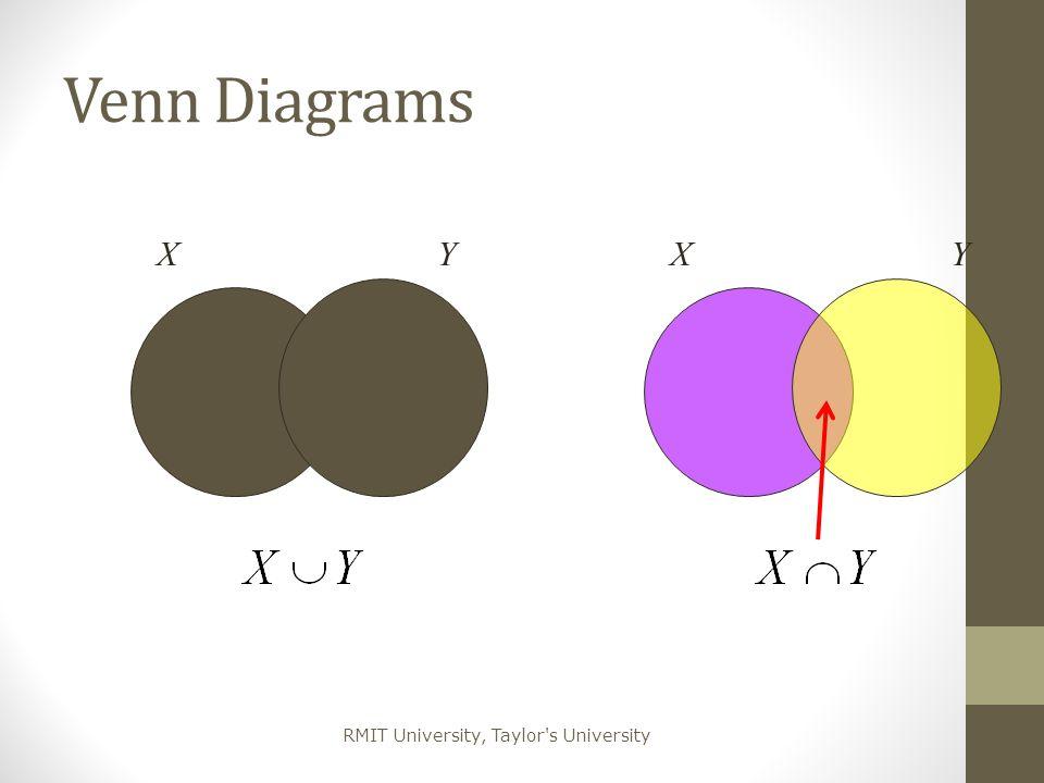 RMIT University, Taylor's University Venn Diagrams XYXY