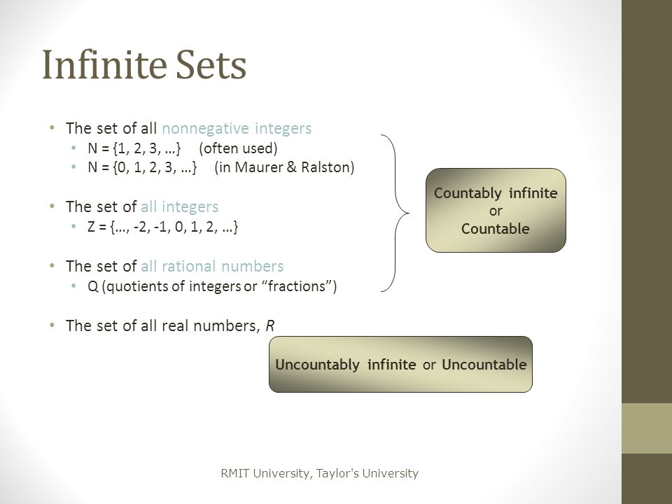 RMIT University, Taylor s University Notations of Set X is contained in Y X is a subset of Y Every element of X is also in Y.