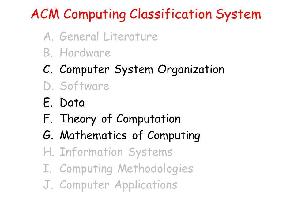 ACM Computing Classification System A.General Literature B.Hardware C.Computer System Organization D.Software E.Data F.Theory of Computation G.Mathematics of Computing H.Information Systems I.Computing Methodologies J.Computer Applications