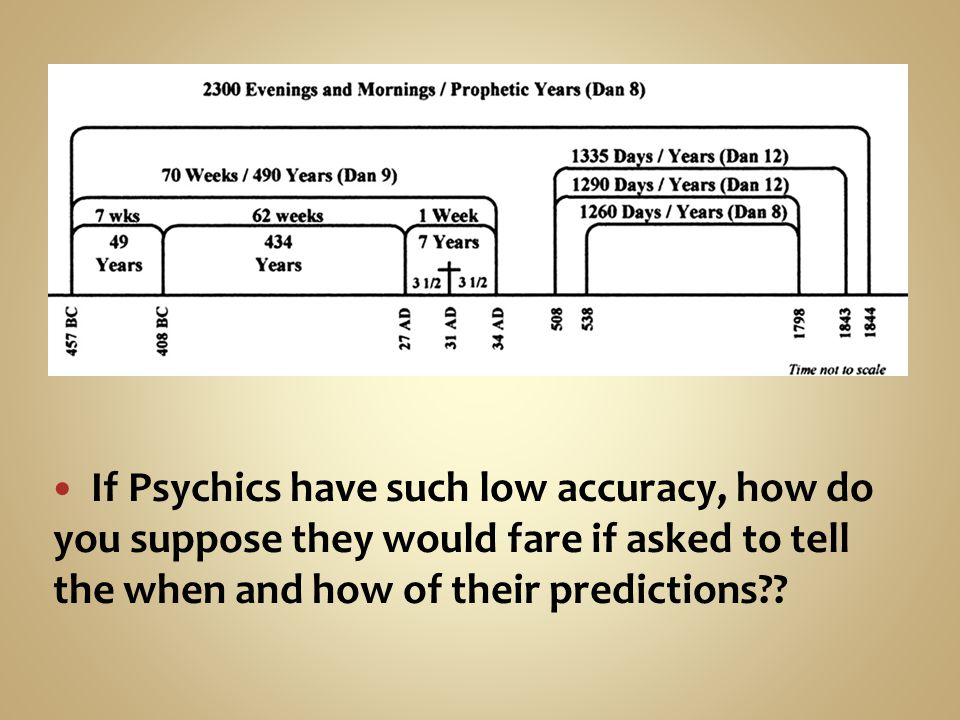 If Psychics have such low accuracy, how do you suppose they would fare if asked to tell the when and how of their predictions