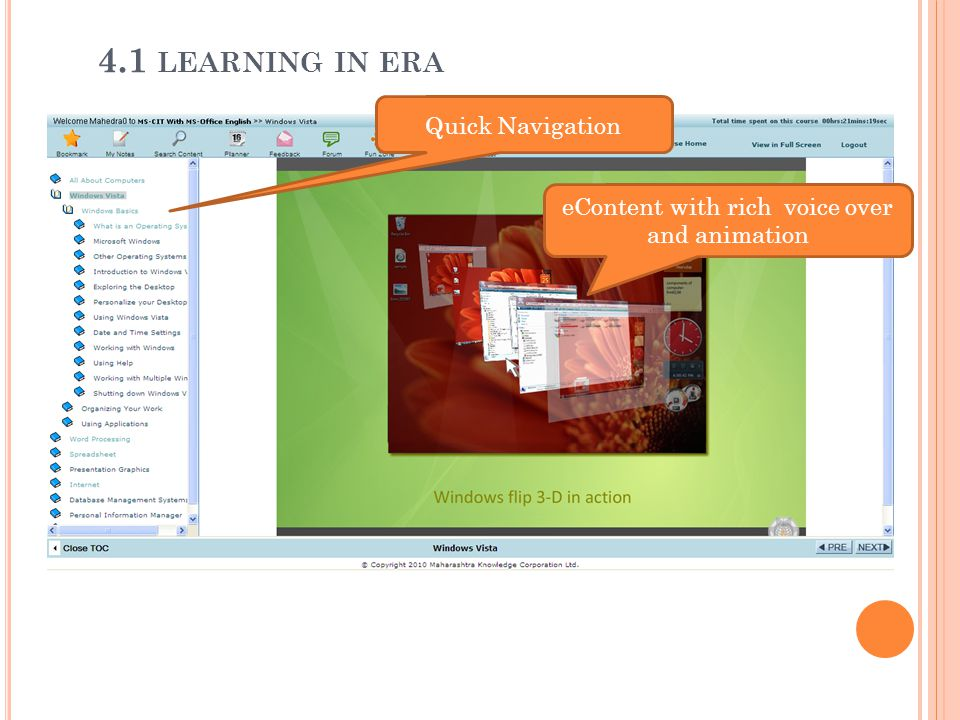 Quick Navigation eContent with rich voice over and animation 4.1 LEARNING IN ERA