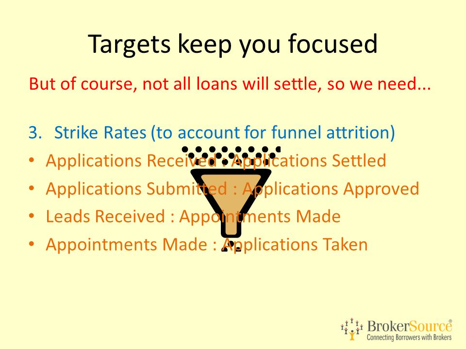 3.Strike Rates (to account for funnel attrition) Applications Received : Applications Settled Applications Submitted : Applications Approved Leads Rec