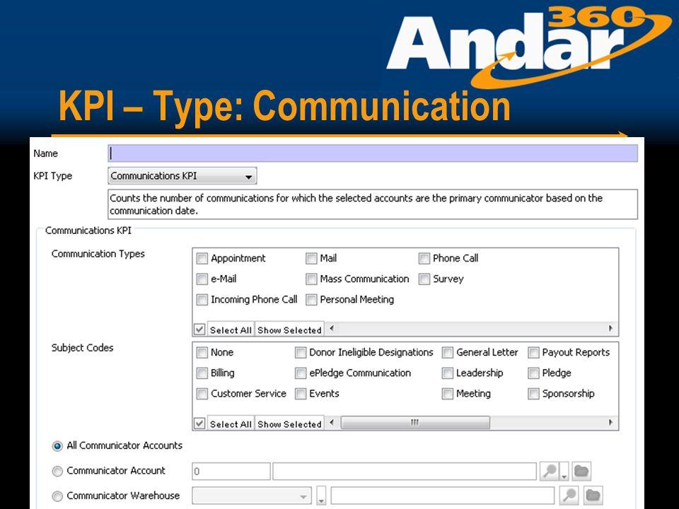 KPI – Type: Communication