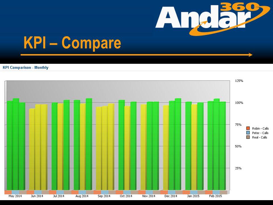 KPI – Compare