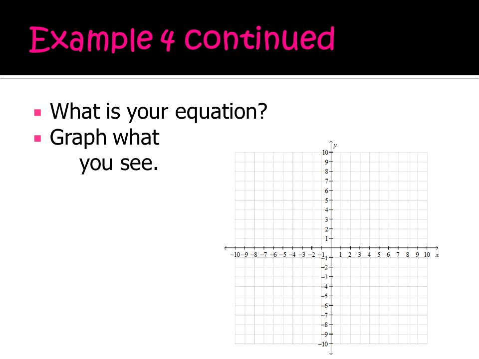  What is your equation  Graph what you see.