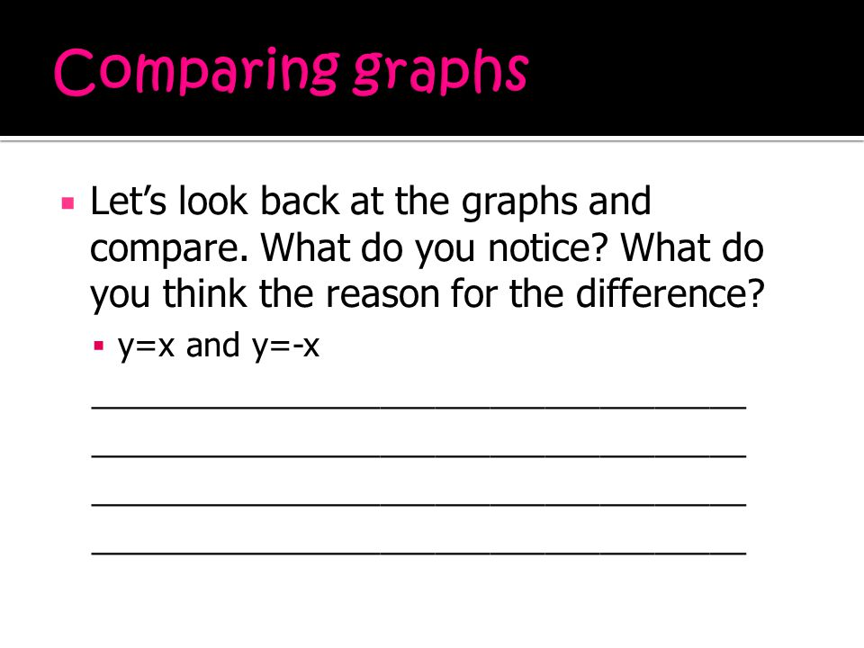  Let's look back at the graphs and compare. What do you notice.