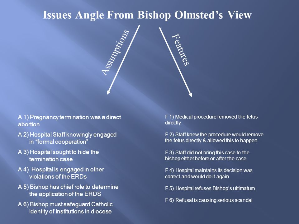 Strategies Goals USCCB's Application Angle G 1) Support Bishop Olmstead G 2) Forestall other voices from pronouncing on the merits of the case G 3) Exercise munus docendi on relevant ethical prinicples G 4) Focus on Culture of Life dynamic S 1) Maintain collegial support (at least by silence?) S 2) Engage Sr.