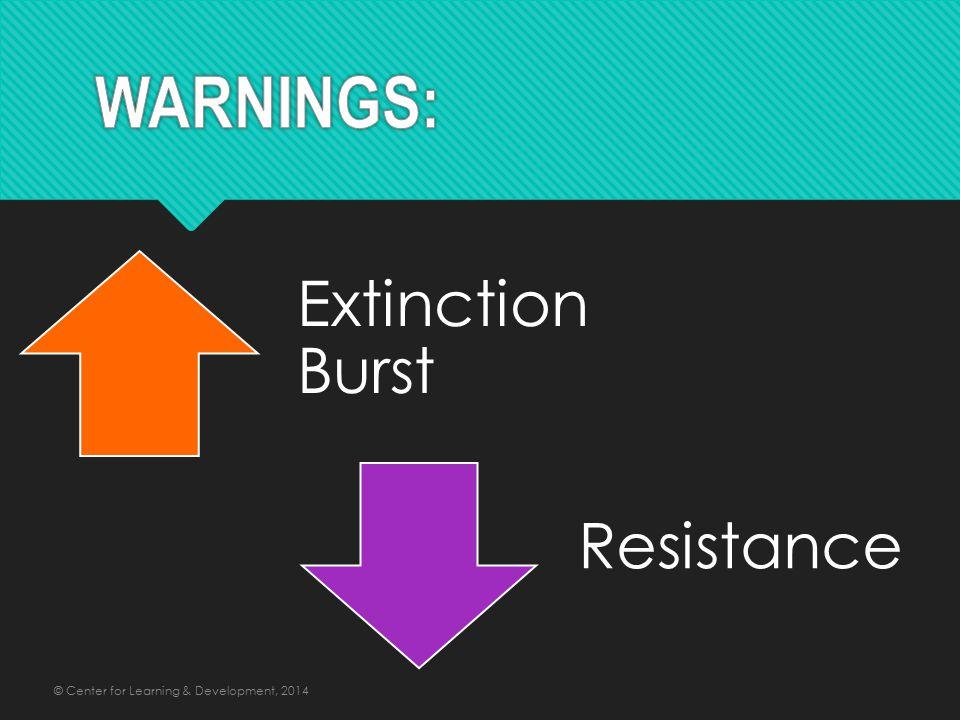 Extinction Burst Resistance