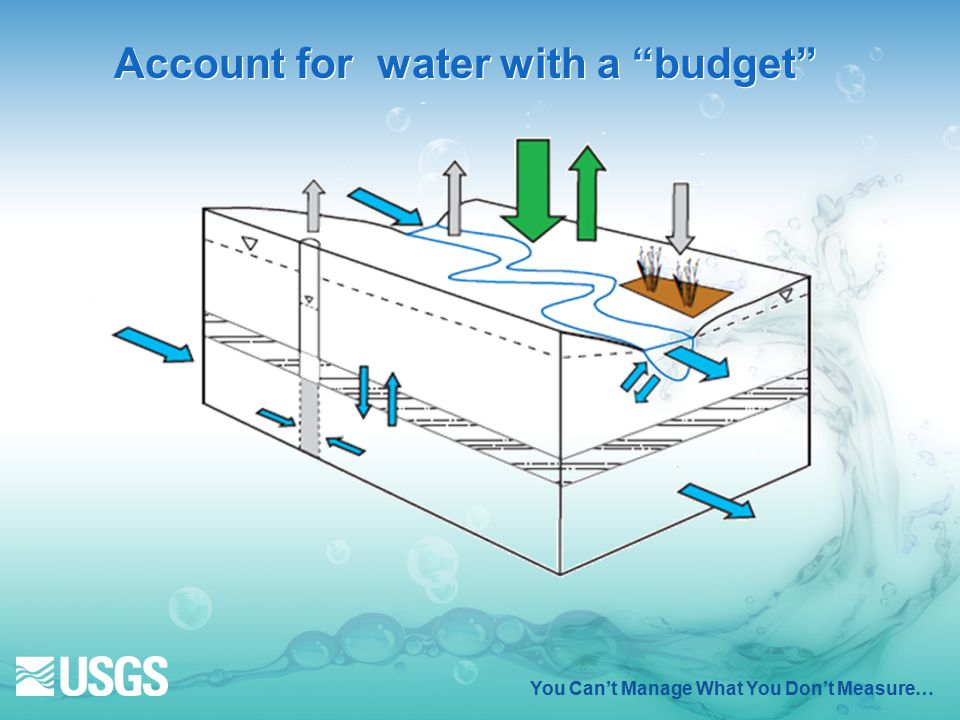 """You Can't Manage What You Don't Measure… Account for water with a """"budget"""""""
