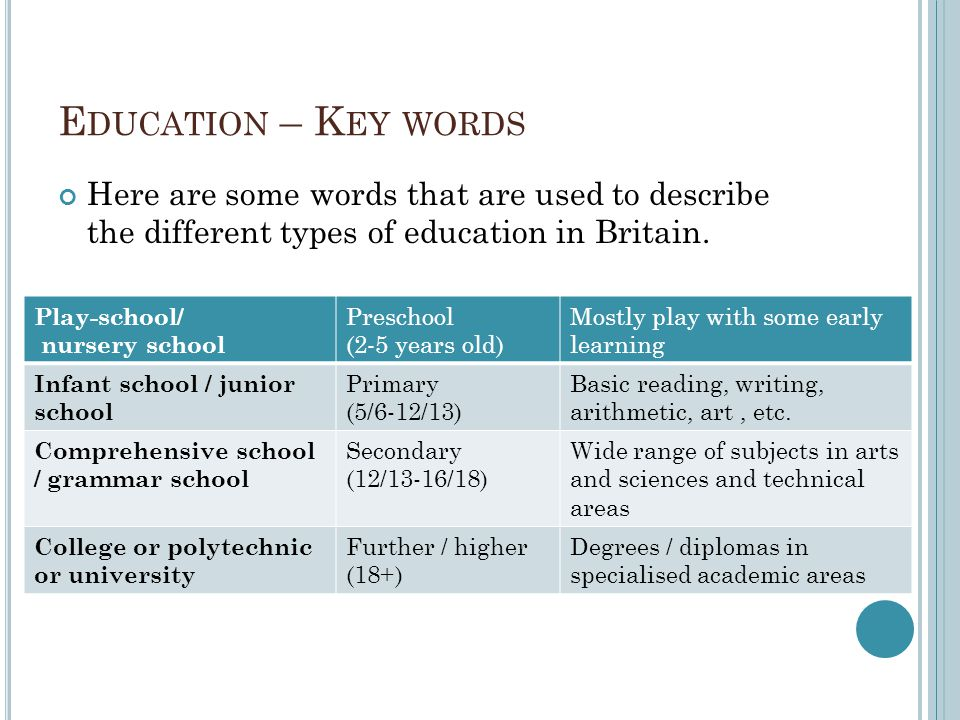 E DUCATION – K EY WORDS Here are some words that are used to describe the different types of education in Britain.
