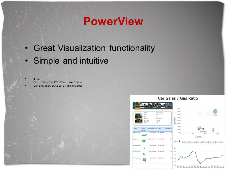 PowerView Great Visualization functionality Simple and intuitive BTW, Part of SharePoint 2010 Enterprise Edition Can only query SSAS 2012 Tabular Model