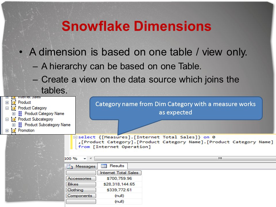Snowflake Dimensions A dimension is based on one table / view only. –A hierarchy can be based on one Table. –Create a view on the data source which jo