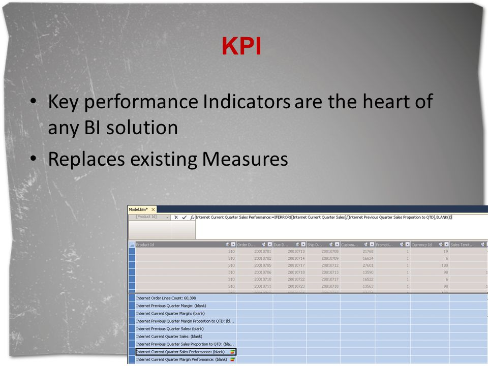 KPI Key performance Indicators are the heart of any BI solution Replaces existing Measures