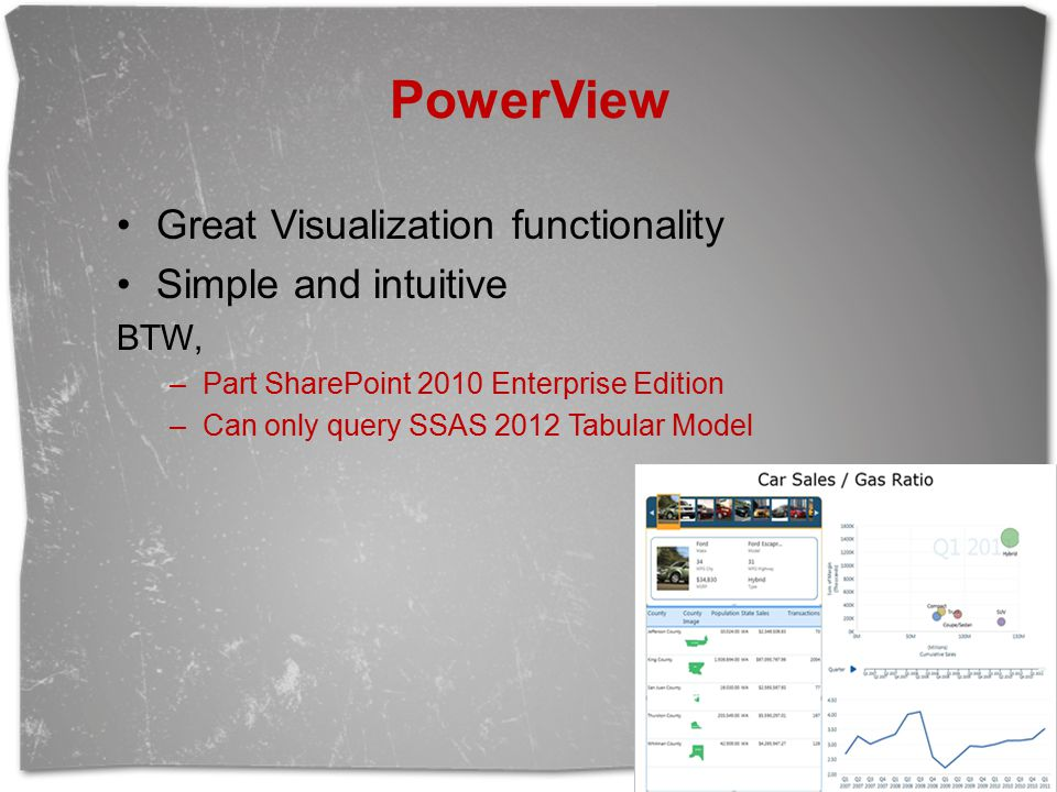 PowerView Great Visualization functionality Simple and intuitive BTW, –Part SharePoint 2010 Enterprise Edition –Can only query SSAS 2012 Tabular Model