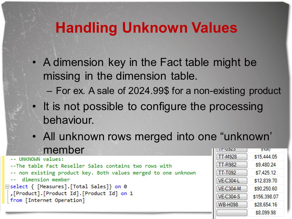 Handling Unknown Values A dimension key in the Fact table might be missing in the dimension table.