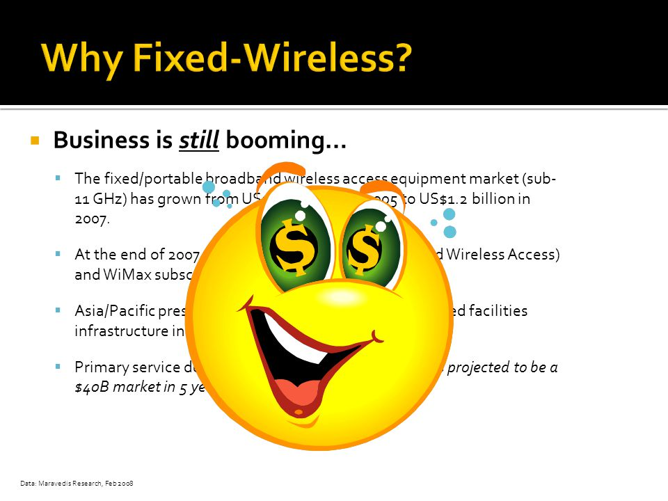  Business is still booming…  The fixed/portable broadband wireless access equipment market (sub- 11 GHz) has grown from US$562 million in 2005 to US