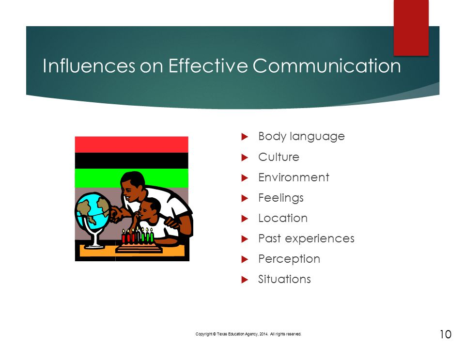 Influences on Effective Communication  Body language  Culture  Environment  Feelings  Location  Past experiences  Perception  Situations 10 Co