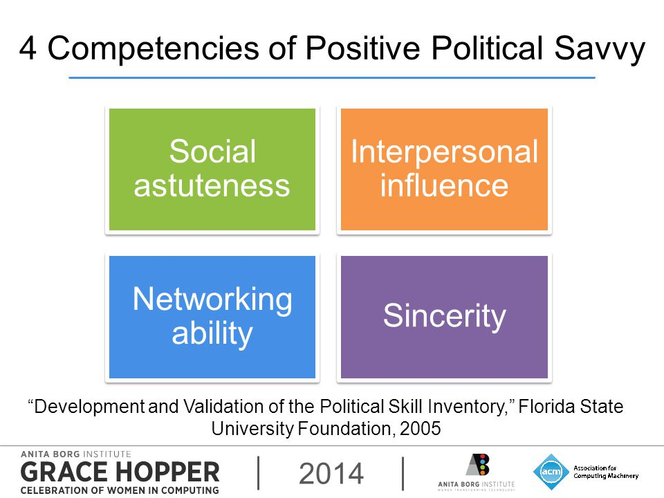 2014 4 Competencies of Positive Political Savvy Social astuteness Interpersonal influence Networking ability Sincerity Development and Validation of the Political Skill Inventory, Florida State University Foundation, 2005
