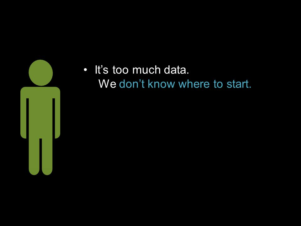 It's too much data. We don't know where to start.