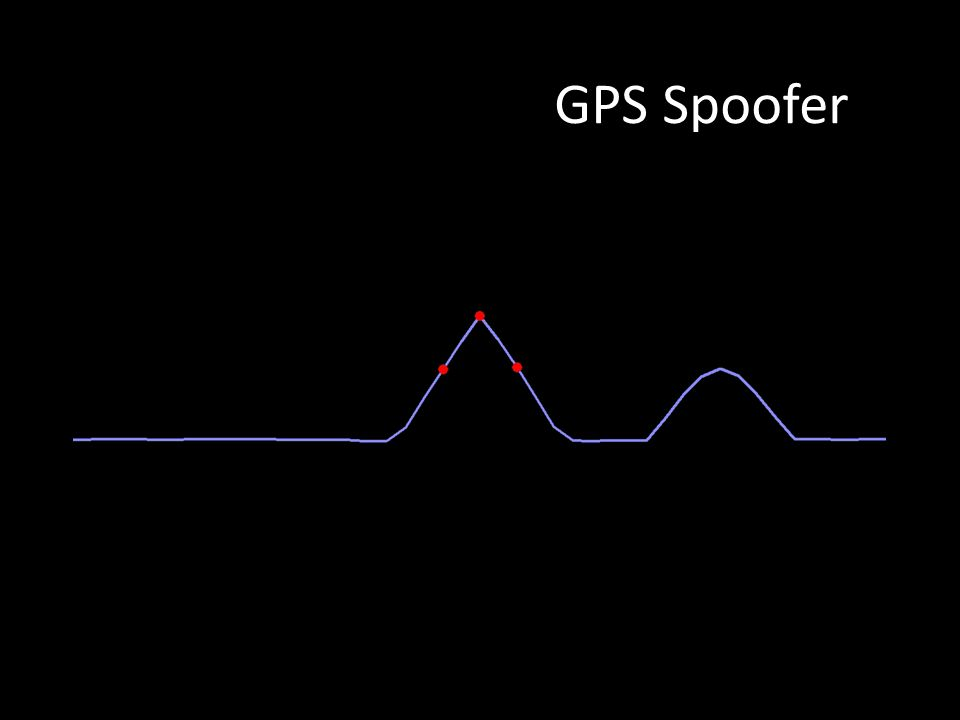 Security Code Estimation and Replay Detection Inside the Spoofer: Security Code Chip Estimation Inside the Defender: Detection Statistic Based on Specialized Correlations Talk about statistics and probablility and how we need to look at the statistics