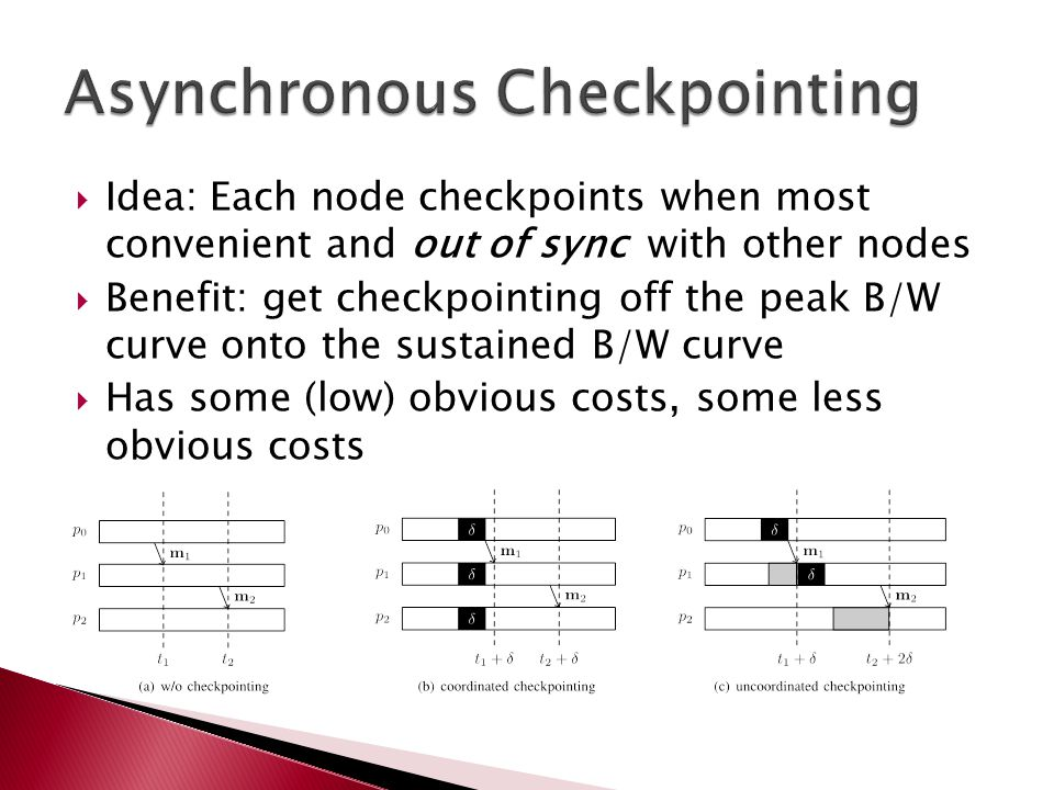  Idea: Each node checkpoints when most convenient and out of sync with other nodes  Benefit: get checkpointing off the peak B/W curve onto the sustained B/W curve  Has some (low) obvious costs, some less obvious costs