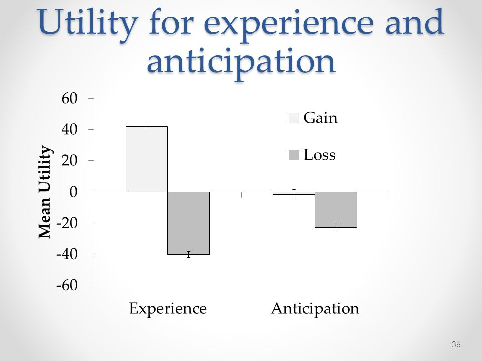 Utility for experience and anticipation 36