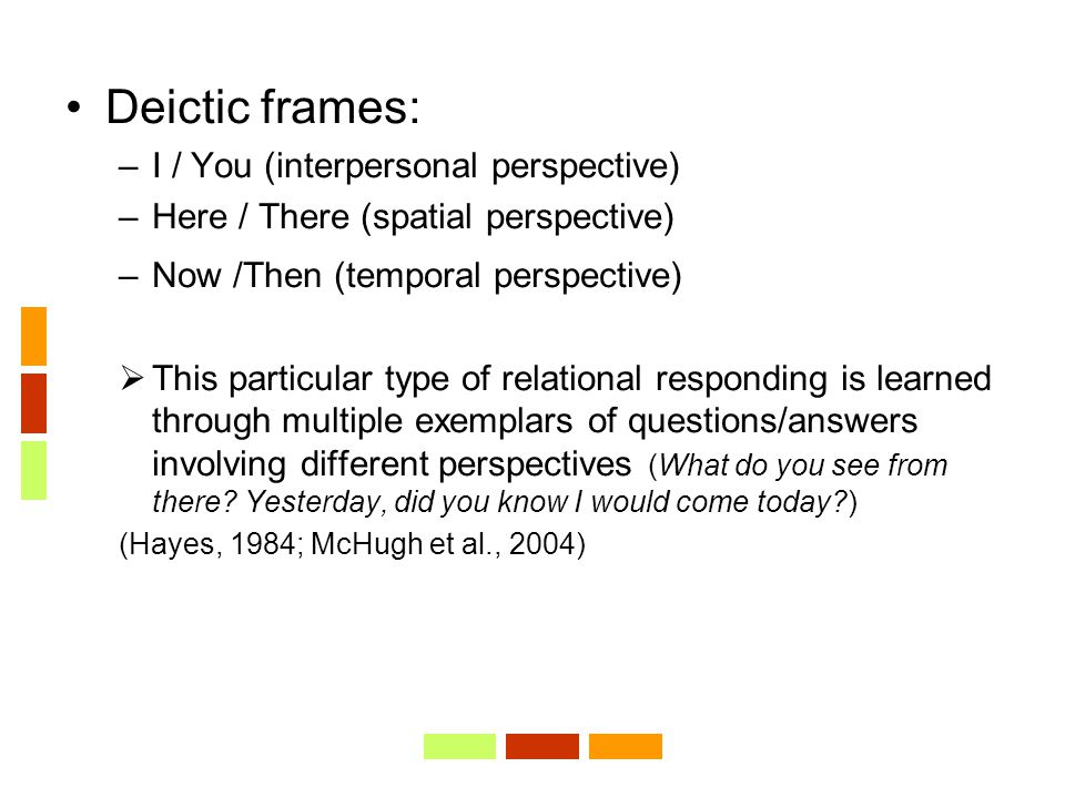 Deictic frames: –I / You (interpersonal perspective) –Here / There (spatial perspective) –Now /Then (temporal perspective)  This particular type of r
