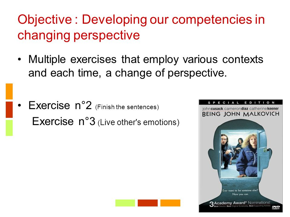 Objective : Developing our competencies in changing perspective Multiple exercises that employ various contexts and each time, a change of perspective