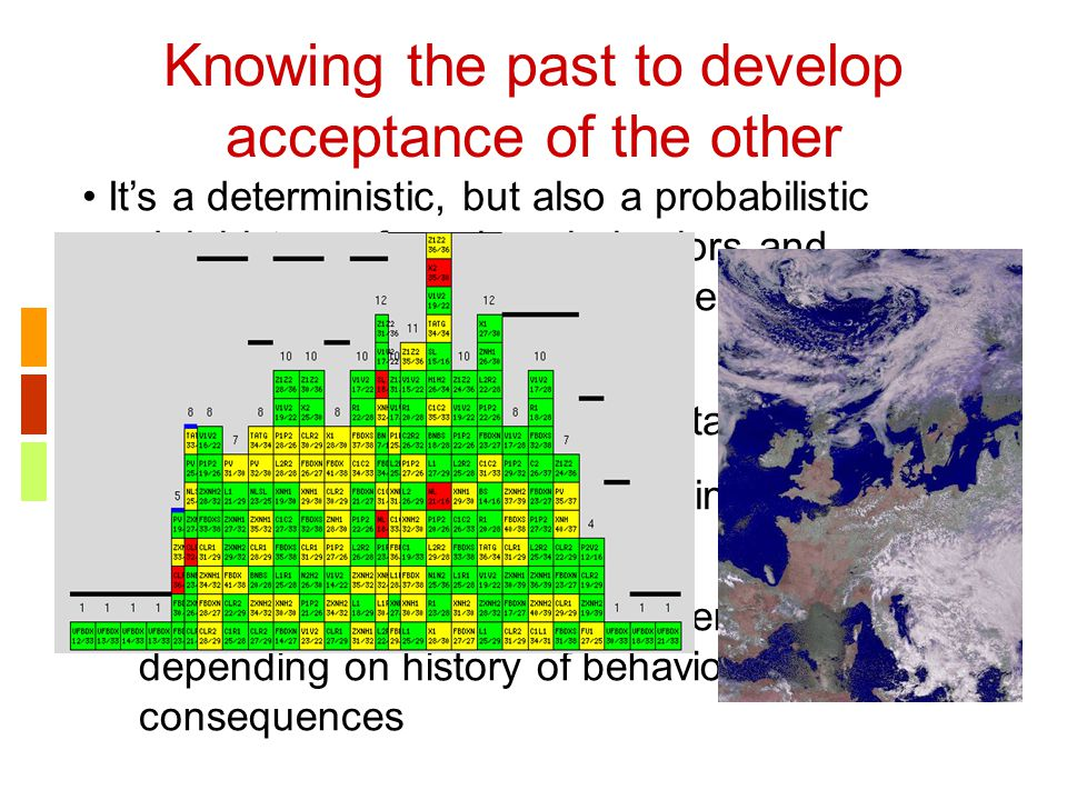 Knowing the past to develop acceptance of the other It's a deterministic, but also a probabilistic model: history of previous behaviors and consequenc