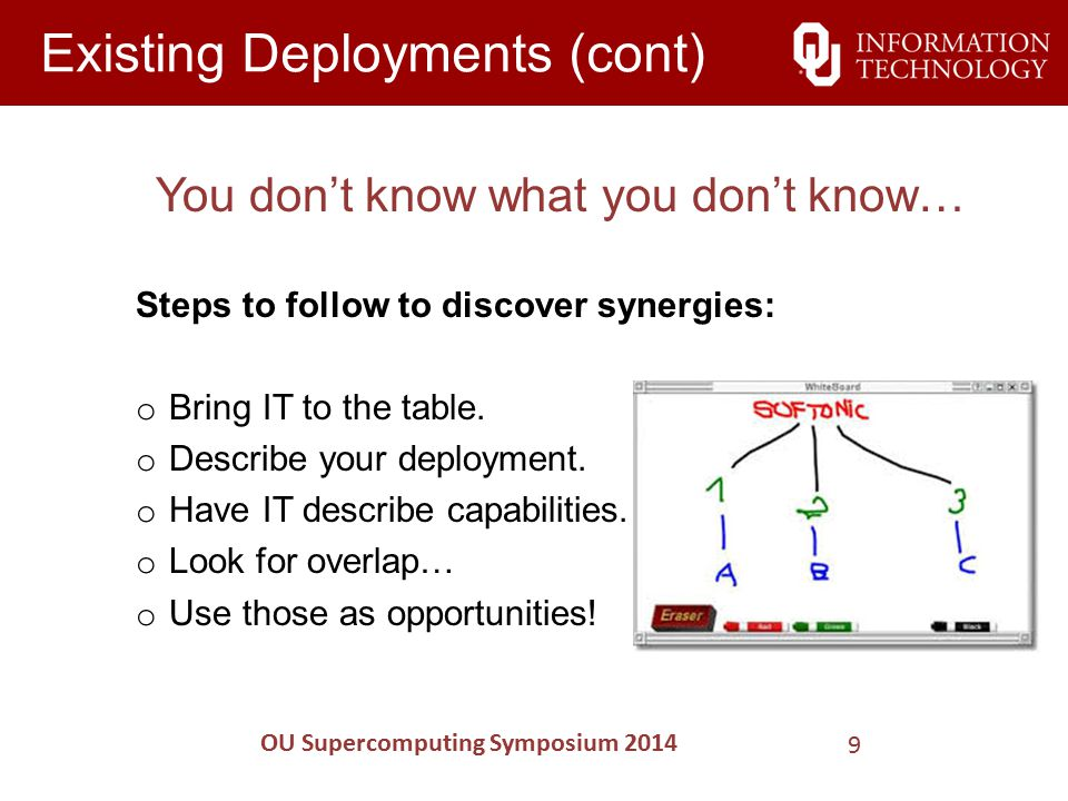 Existing Deployments (cont) You don't know what you don't know… Steps to follow to discover synergies: o Bring IT to the table.