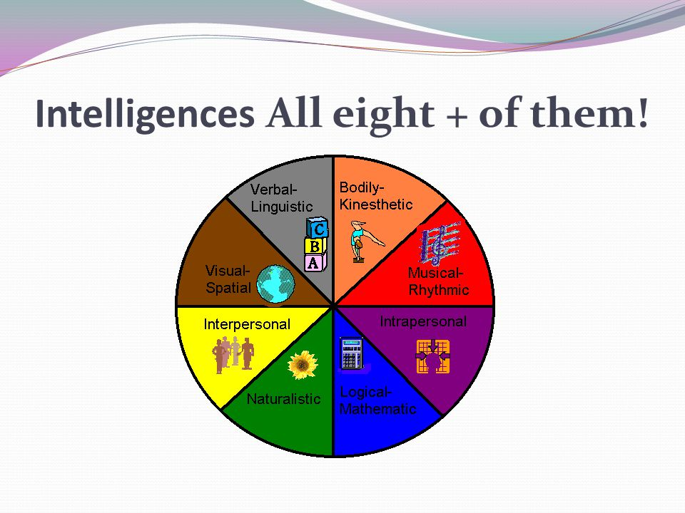 Intelligences All eight + of them!