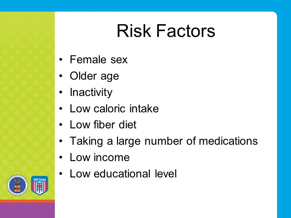 Risk Factors Female sex Older age Inactivity Low caloric intake Low fiber diet Taking a large number of medications Low income Low educational level