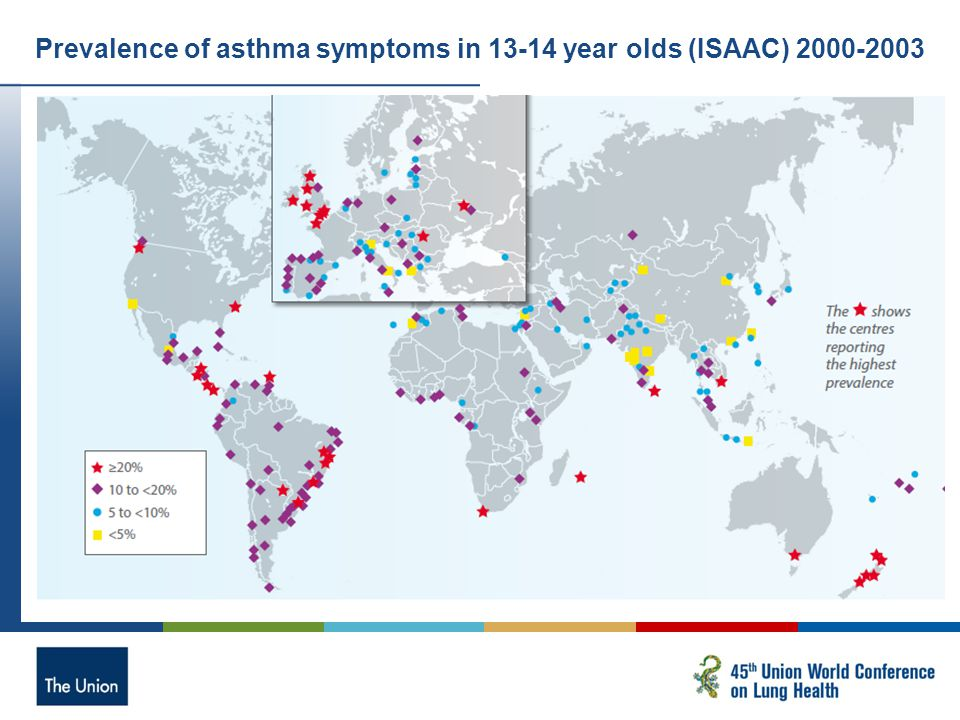 Prevalence of asthma symptoms in year olds (ISAAC)