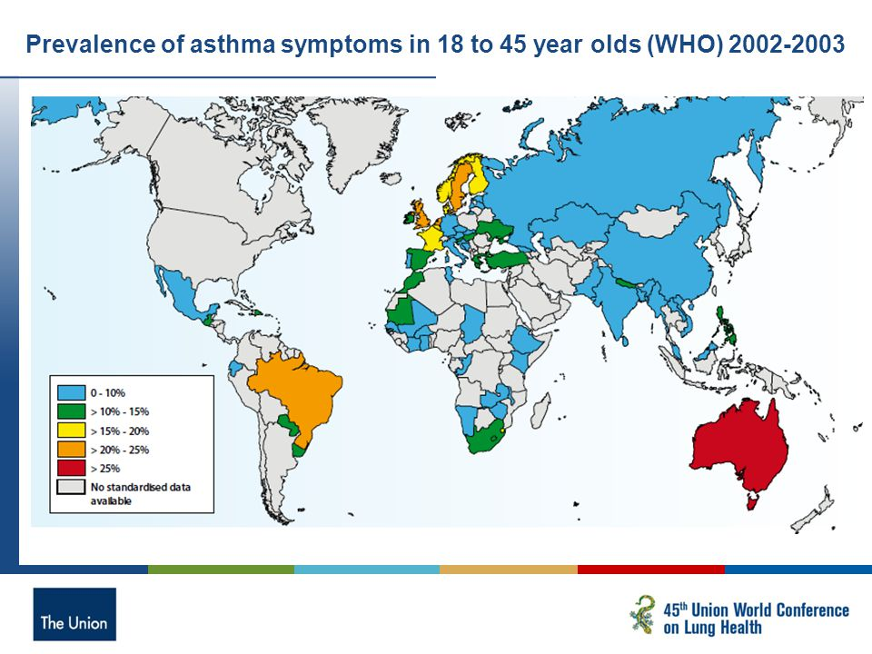 Prevalence of asthma symptoms in 18 to 45 year olds (WHO)