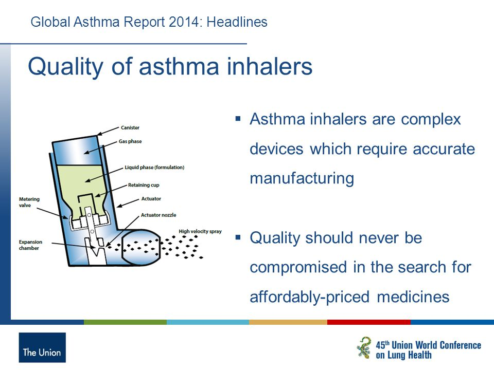 Quality of asthma inhalers Global Asthma Report 2014: Headlines  Asthma inhalers are complex devices which require accurate manufacturing  Quality should never be compromised in the search for affordably-priced medicines