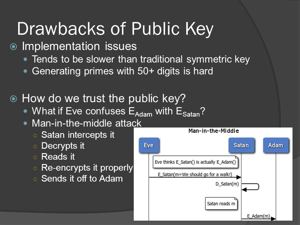 Drawbacks of Public Key  Implementation issues Tends to be slower than traditional symmetric key Generating primes with 50+ digits is hard  How do we trust the public key.