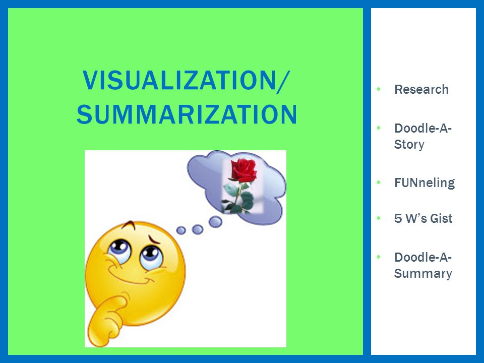 Research Doodle-A- Story FUNneling 5 W's Gist Doodle-A- Summary VISUALIZATION/ SUMMARIZATION
