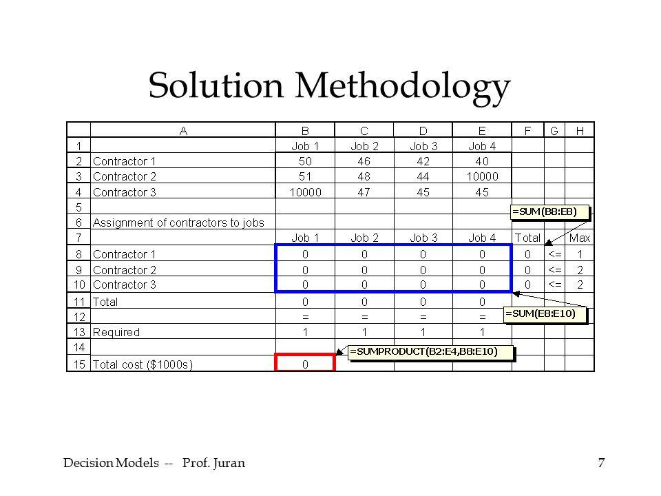 Decision Models -- Prof. Juran68 Network Representation 9 8 7 6 5 4 3 2 1 Three Hospitals