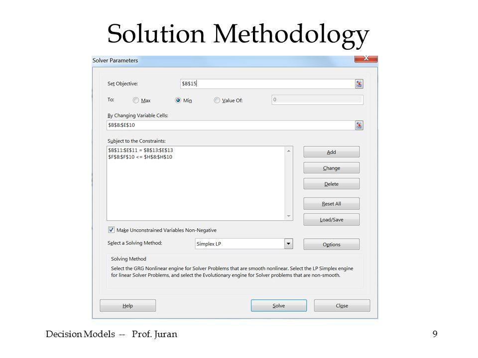 Decision Models -- Prof. Juran40 Solution Methodology