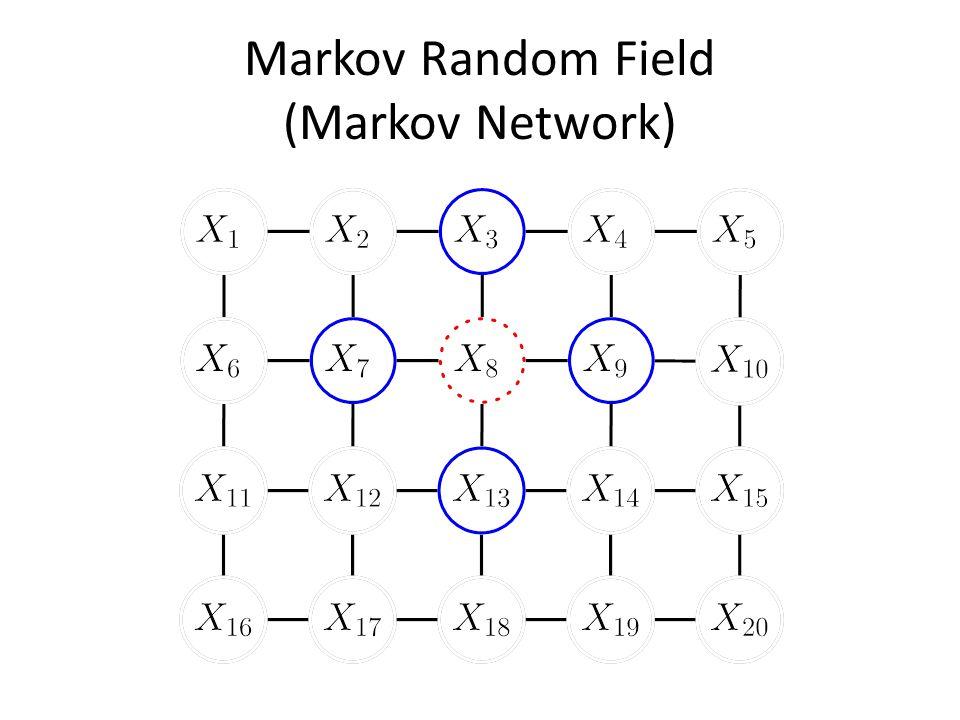 Markov Random Field (Markov Network)
