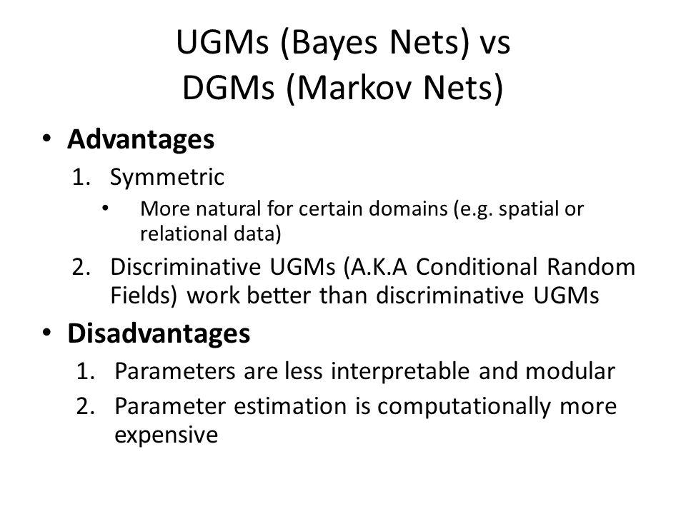 UGMs (Bayes Nets) vs DGMs (Markov Nets) Advantages 1.Symmetric More natural for certain domains (e.g. spatial or relational data) 2.Discriminative UGM