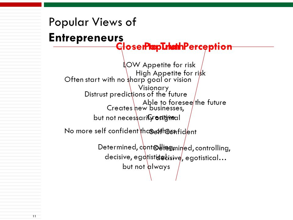 Popular Views of Entrepreneurs 11 High Appetite for risk Visionary Able to foresee the future Creative Self Confident Determined, controlling, decisive, egotistical… Popular PerceptionCloser to Truth LOW Appetite for risk Often start with no sharp goal or vision Distrust predictions of the future Creates new businesses, but not necessarily original No more self confident than others Determined, controlling, decisive, egotistical… but not always