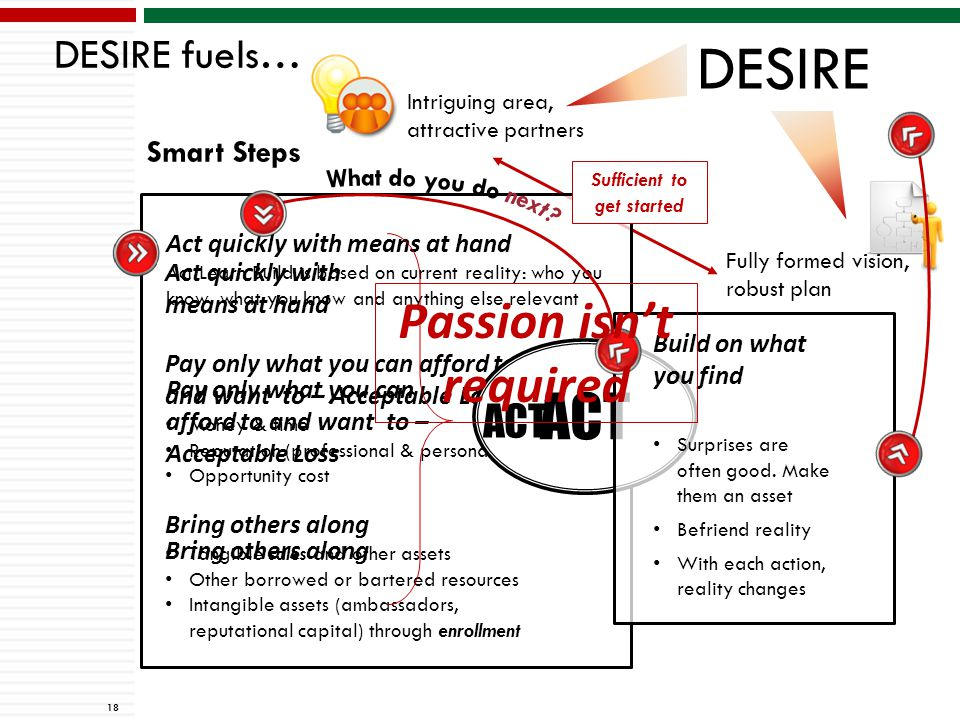 DESIRE 18 Intriguing area, attractive partners Fully formed vision, robust plan Sufficient to get started Act quickly with means at hand Act Learn Build is based on current reality: who you know, what you know and anything else relevant Pay only what you can afford to and want to – Acceptable Loss Money & time Reputation (professional & personal) Opportunity cost Bring others along Tangible sales and other assets Other borrowed or bartered resources Intangible assets (ambassadors, reputational capital) through enrollment Act quickly with means at hand Pay only what you can afford to and want to – Acceptable Loss Bring others along ACT Build on what you find ACT Passion isn't required Smart Steps Surprises are often good.